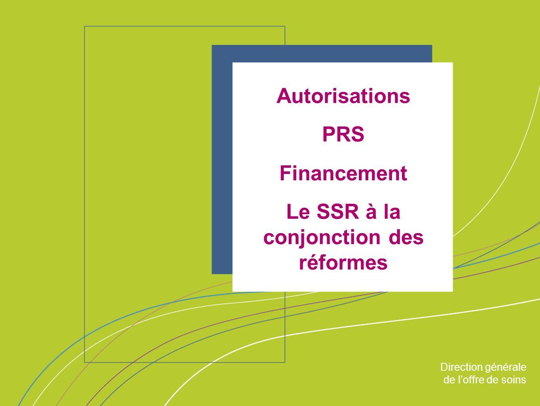 Direction générale de loffre de soin ORGANISATION & MISSIONS Direction générale de loffre de soins Autorisations PRS Financement Le SSR à la conjonction des réformes