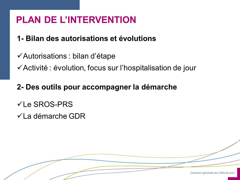 Direction générale de loffre de soin PLAN DE LINTERVENTION 1- Bilan des autorisations et évolutions Autorisations : bilan détape Activité : évolution,