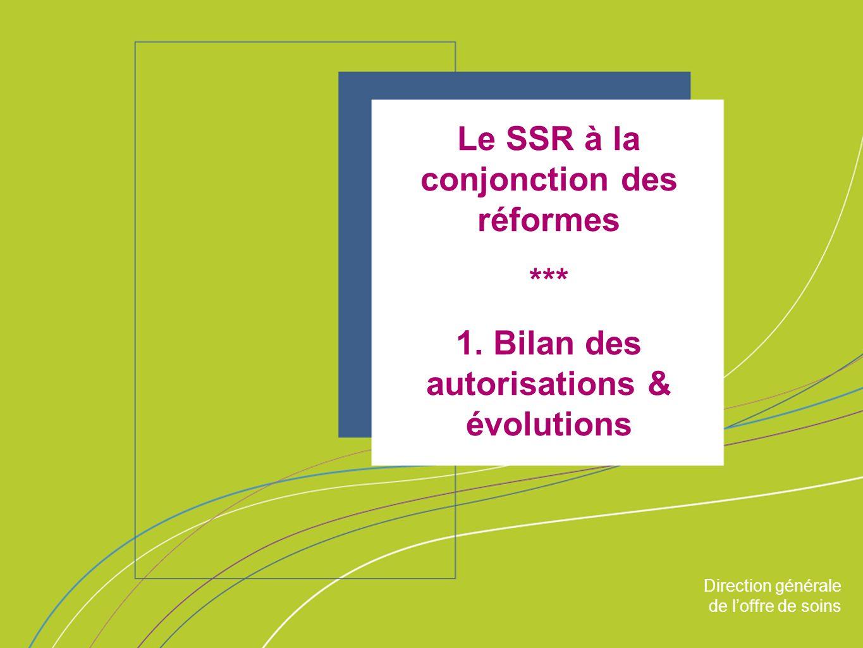 Direction générale de loffre de soin ORGANISATION & MISSIONS Direction générale de loffre de soins Le SSR à la conjonction des réformes *** 1.