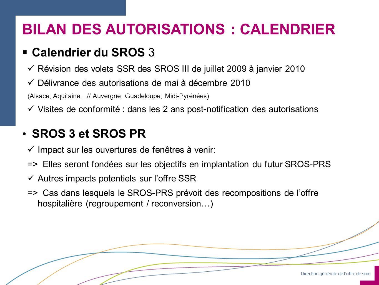 Direction générale de loffre de soin BILAN DES AUTORISATIONS : CALENDRIER Calendrier du SROS 3 Révision des volets SSR des SROS III de juillet 2009 à