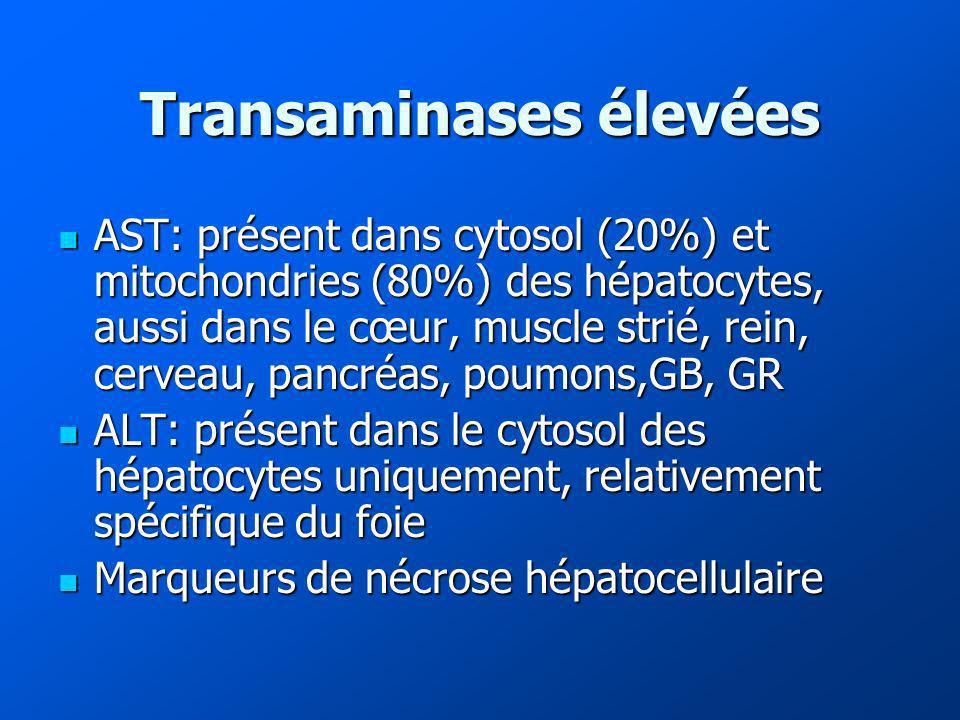 Transaminases élevées AST: présent dans cytosol (20%) et mitochondries (80%) des hépatocytes, aussi dans le cœur, muscle strié, rein, cerveau, pancréas, poumons,GB, GR AST: présent dans cytosol (20%) et mitochondries (80%) des hépatocytes, aussi dans le cœur, muscle strié, rein, cerveau, pancréas, poumons,GB, GR ALT: présent dans le cytosol des hépatocytes uniquement, relativement spécifique du foie ALT: présent dans le cytosol des hépatocytes uniquement, relativement spécifique du foie Marqueurs de nécrose hépatocellulaire Marqueurs de nécrose hépatocellulaire