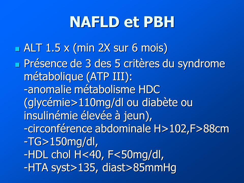 NAFLD et PBH ALT 1.5 x (min 2X sur 6 mois) ALT 1.5 x (min 2X sur 6 mois) Présence de 3 des 5 critères du syndrome métabolique (ATP III): -anomalie métabolisme HDC (glycémie>110mg/dl ou diabète ou insulinémie élevée à jeun), -circonférence abdominale H>102,F>88cm -TG>150mg/dl, -HDL chol H 135, diast>85mmHg Présence de 3 des 5 critères du syndrome métabolique (ATP III): -anomalie métabolisme HDC (glycémie>110mg/dl ou diabète ou insulinémie élevée à jeun), -circonférence abdominale H>102,F>88cm -TG>150mg/dl, -HDL chol H 135, diast>85mmHg