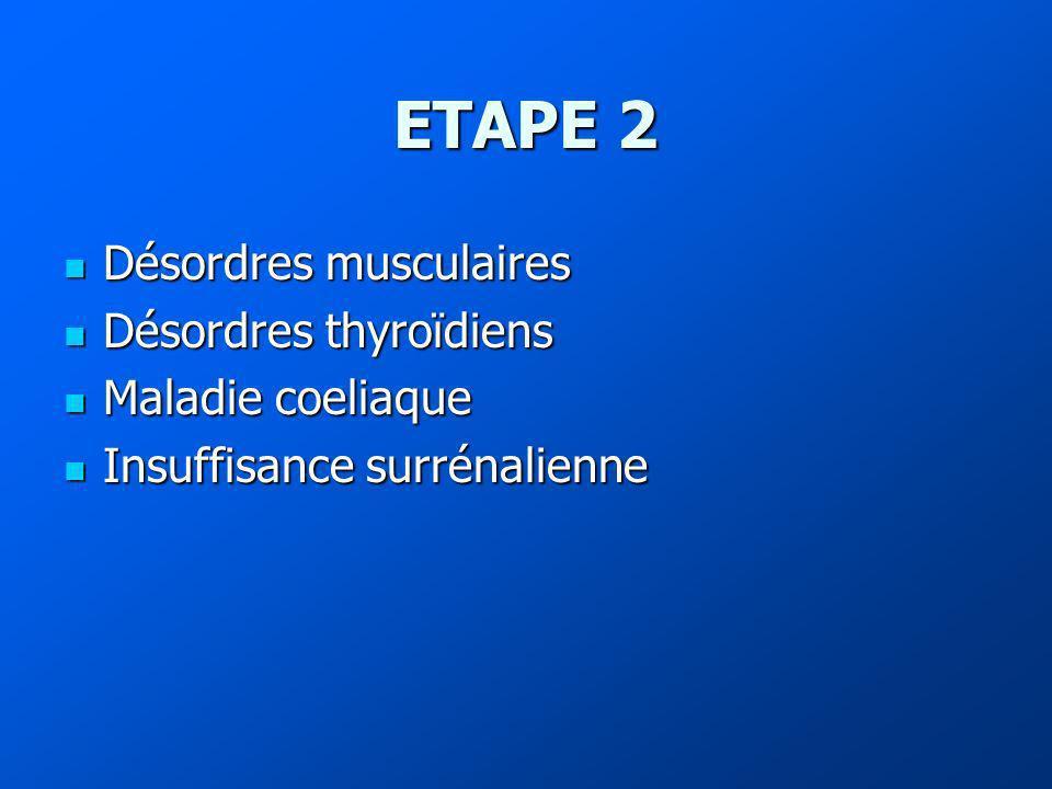 ETAPE 2 Désordres musculaires Désordres musculaires Désordres thyroïdiens Désordres thyroïdiens Maladie coeliaque Maladie coeliaque Insuffisance surrénalienne Insuffisance surrénalienne