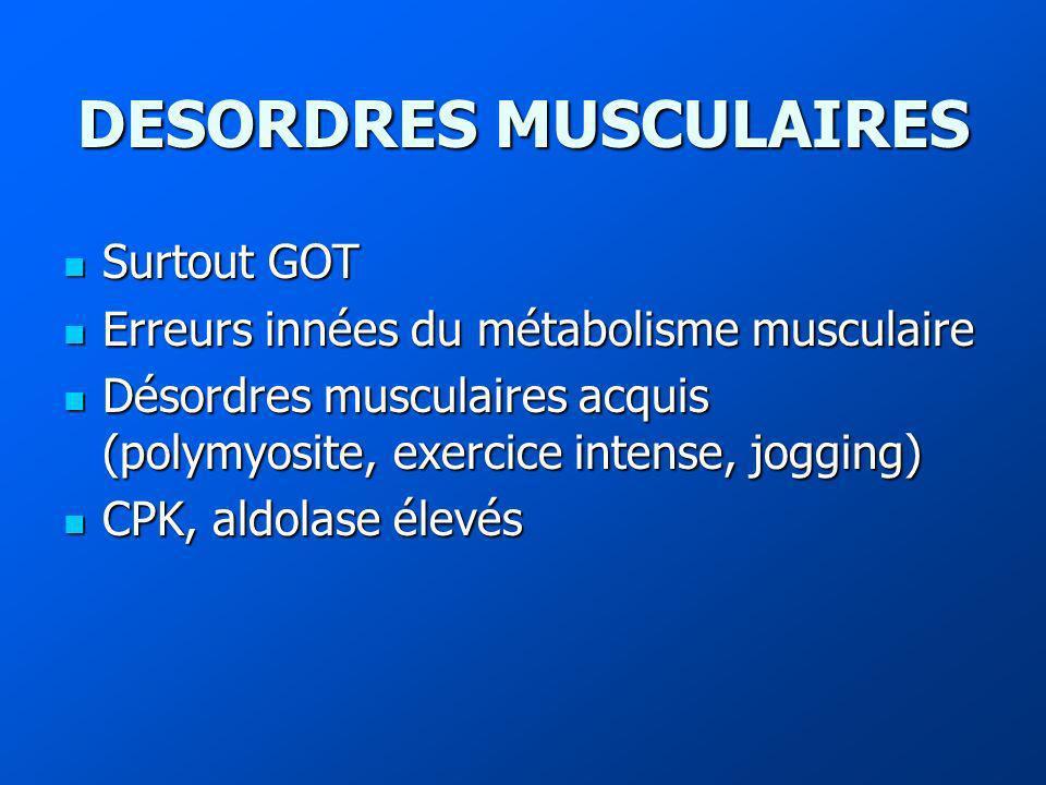 DESORDRES MUSCULAIRES Surtout GOT Surtout GOT Erreurs innées du métabolisme musculaire Erreurs innées du métabolisme musculaire Désordres musculaires acquis (polymyosite, exercice intense, jogging) Désordres musculaires acquis (polymyosite, exercice intense, jogging) CPK, aldolase élevés CPK, aldolase élevés