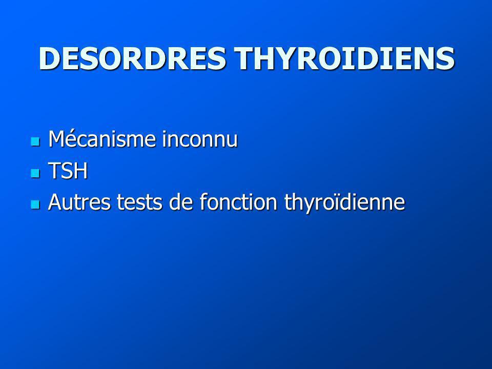 DESORDRES THYROIDIENS Mécanisme inconnu Mécanisme inconnu TSH TSH Autres tests de fonction thyroïdienne Autres tests de fonction thyroïdienne