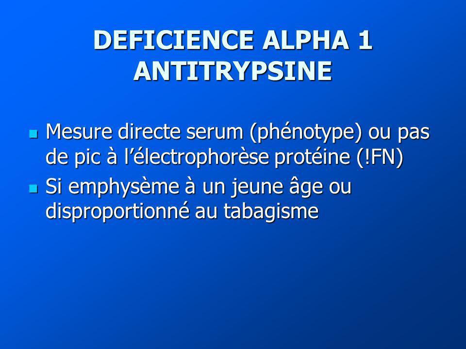 DEFICIENCE ALPHA 1 ANTITRYPSINE Mesure directe serum (phénotype) ou pas de pic à lélectrophorèse protéine (!FN) Mesure directe serum (phénotype) ou pas de pic à lélectrophorèse protéine (!FN) Si emphysème à un jeune âge ou disproportionné au tabagisme Si emphysème à un jeune âge ou disproportionné au tabagisme