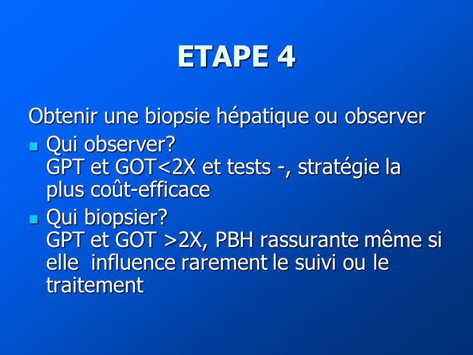 ETAPE 4 Obtenir une biopsie hépatique ou observer Qui observer? GPT et GOT<2X et tests -, stratégie la plus coût-efficace Qui observer? GPT et GOT<2X