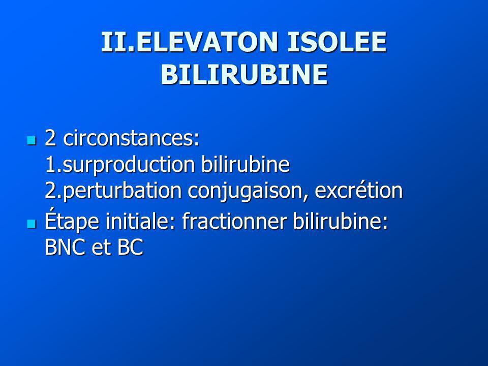 II.ELEVATON ISOLEE BILIRUBINE 2 circonstances: 1.surproduction bilirubine 2.perturbation conjugaison, excrétion 2 circonstances: 1.surproduction bilirubine 2.perturbation conjugaison, excrétion Étape initiale: fractionner bilirubine: BNC et BC Étape initiale: fractionner bilirubine: BNC et BC