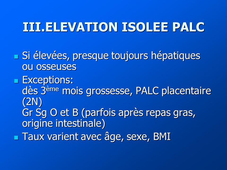 III.ELEVATION ISOLEE PALC Si élevées, presque toujours hépatiques ou osseuses Si élevées, presque toujours hépatiques ou osseuses Exceptions: dès 3 ème mois grossesse, PALC placentaire (2N) Gr Sg O et B (parfois après repas gras, origine intestinale) Exceptions: dès 3 ème mois grossesse, PALC placentaire (2N) Gr Sg O et B (parfois après repas gras, origine intestinale) Taux varient avec âge, sexe, BMI Taux varient avec âge, sexe, BMI