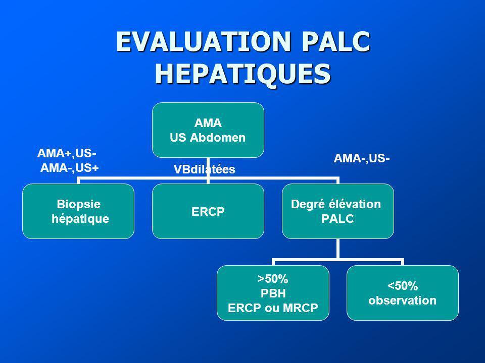 EVALUATION PALC HEPATIQUES AMA US Abdomen Biopsie hépatique ERCP Degré élévation PALC >50% PBH ERCP ou MRCP <50% observation AMA+,US- AMA-,US+ VBdilatées AMA-,US-