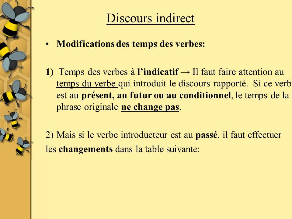 Discours indirect Modifications des temps des verbes: 1) Temps des verbes à lindicatif Il faut faire attention au temps du verbe qui introduit le disc