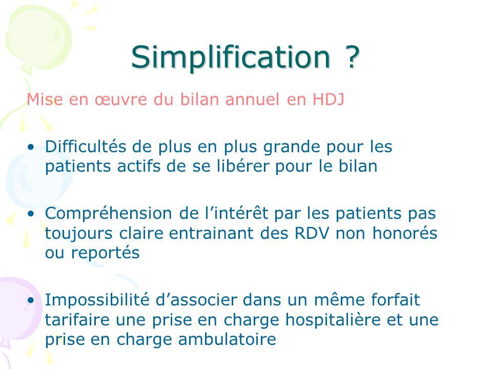 Simplification ? Mise en œuvre du bilan annuel en HDJ Difficultés de plus en plus grande pour les patients actifs de se libérer pour le bilan Compréhe