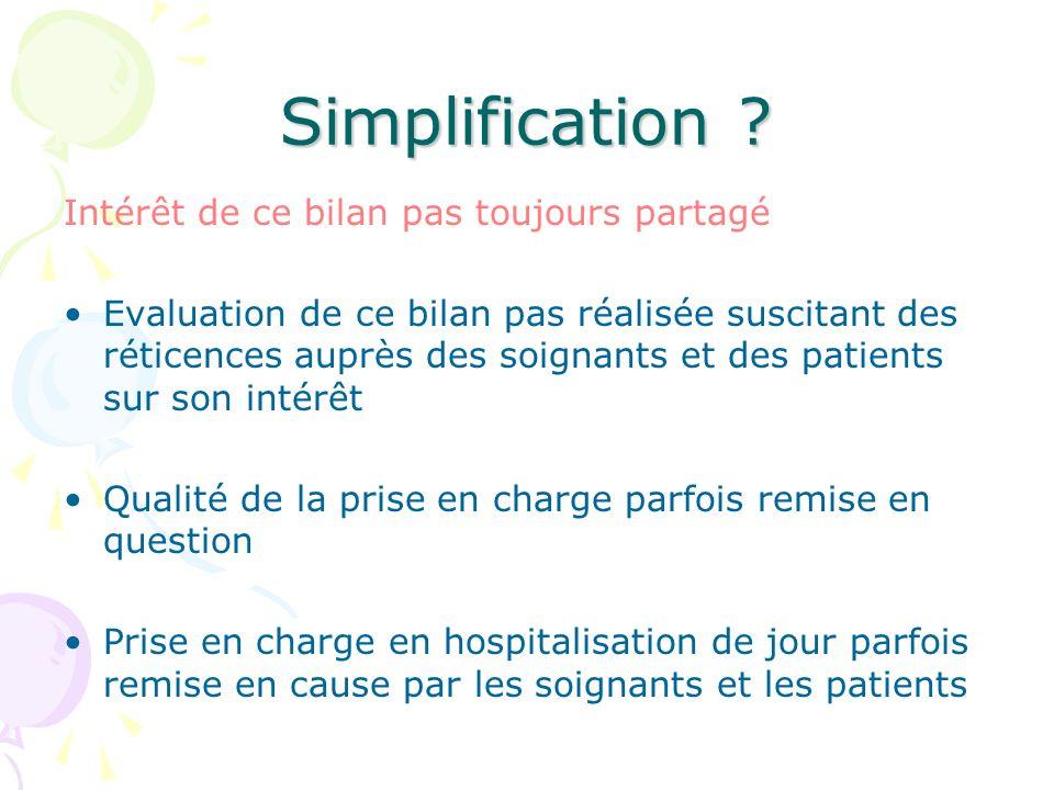 Simplification ? Intérêt de ce bilan pas toujours partagé Evaluation de ce bilan pas réalisée suscitant des réticences auprès des soignants et des pat