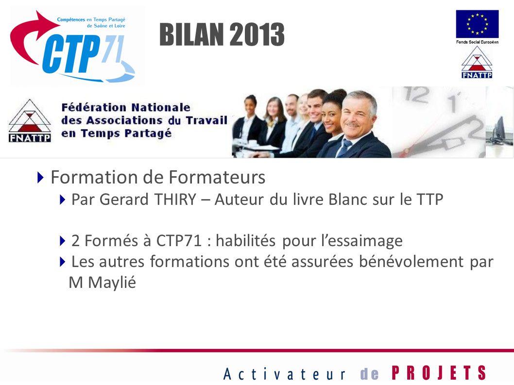 Formation de Formateurs Par Gerard THIRY – Auteur du livre Blanc sur le TTP 2 Formés à CTP71 : habilités pour lessaimage Les autres formations ont été