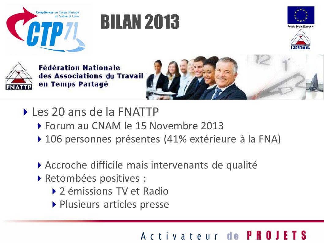Les 20 ans de la FNATTP Forum au CNAM le 15 Novembre 2013 106 personnes présentes (41% extérieure à la FNA) Accroche difficile mais intervenants de qu