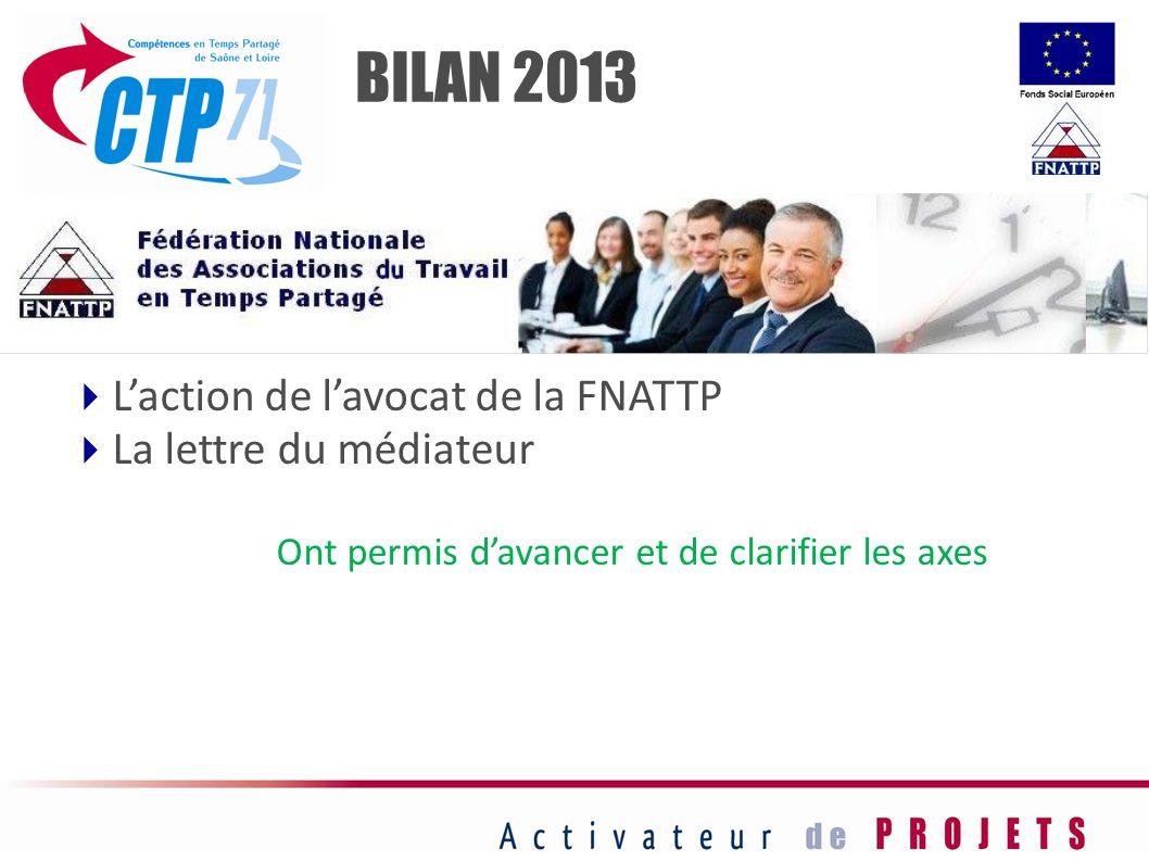 Laction de lavocat de la FNATTP La lettre du médiateur Ont permis davancer et de clarifier les axes BILAN 2013