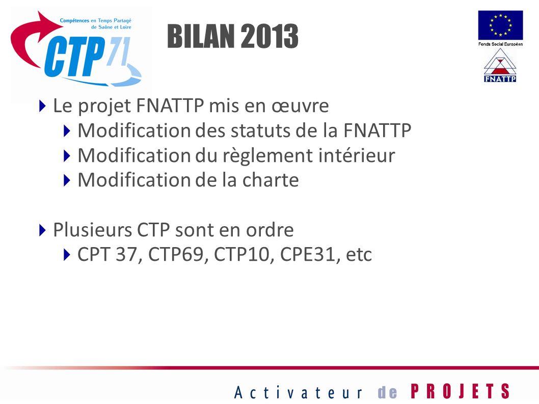 Le projet FNATTP mis en œuvre Modification des statuts de la FNATTP Modification du règlement intérieur Modification de la charte Plusieurs CTP sont e