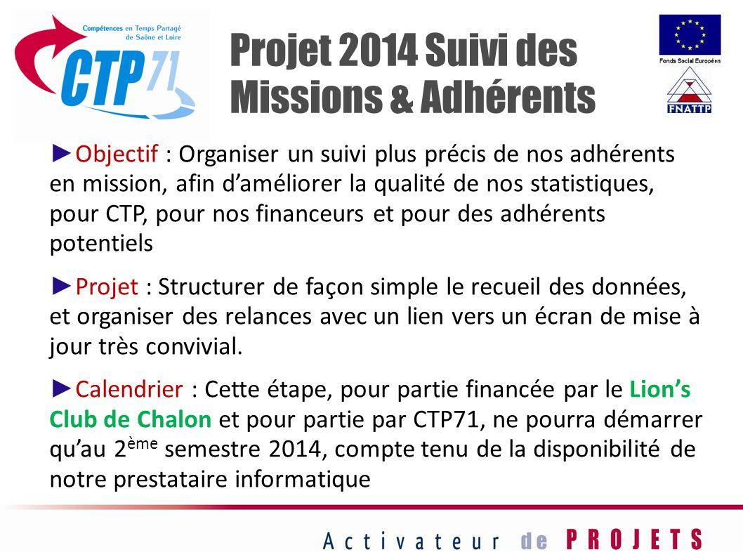 Projet 2014 Suivi des Missions & Adhérents Objectif : Organiser un suivi plus précis de nos adhérents en mission, afin daméliorer la qualité de nos st