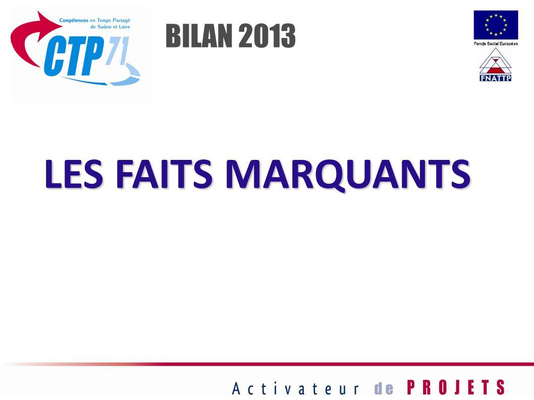 LES FAITS MARQUANTS BILAN 2013
