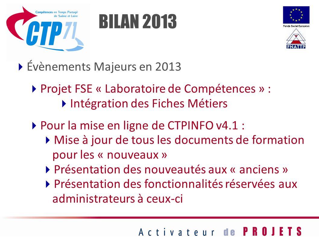 Évènements Majeurs en 2013 Projet FSE « Laboratoire de Compétences » : Intégration des Fiches Métiers Pour la mise en ligne de CTPINFO v4.1 : Mise à j
