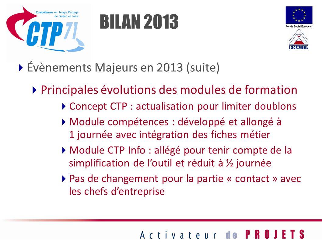 Évènements Majeurs en 2013 (suite) Principales évolutions des modules de formation Concept CTP : actualisation pour limiter doublons Module compétence