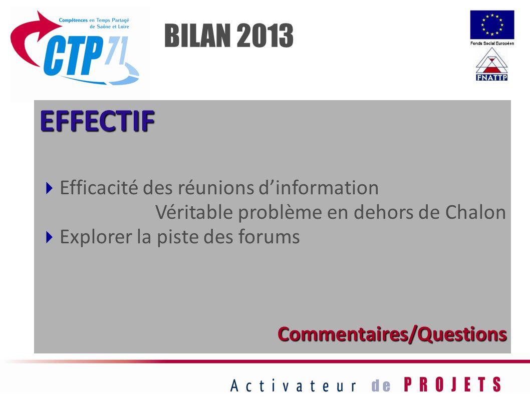 EFFECTIF Efficacité des réunions dinformation Véritable problème en dehors de Chalon Explorer la piste des forumsCommentaires/Questions BILAN 2013