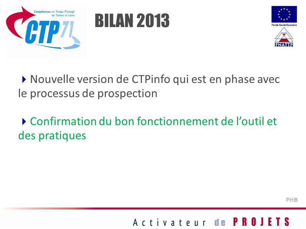 Nouvelle version de CTPinfo qui est en phase avec le processus de prospection Confirmation du bon fonctionnement de loutil et des pratiques BILAN 2013