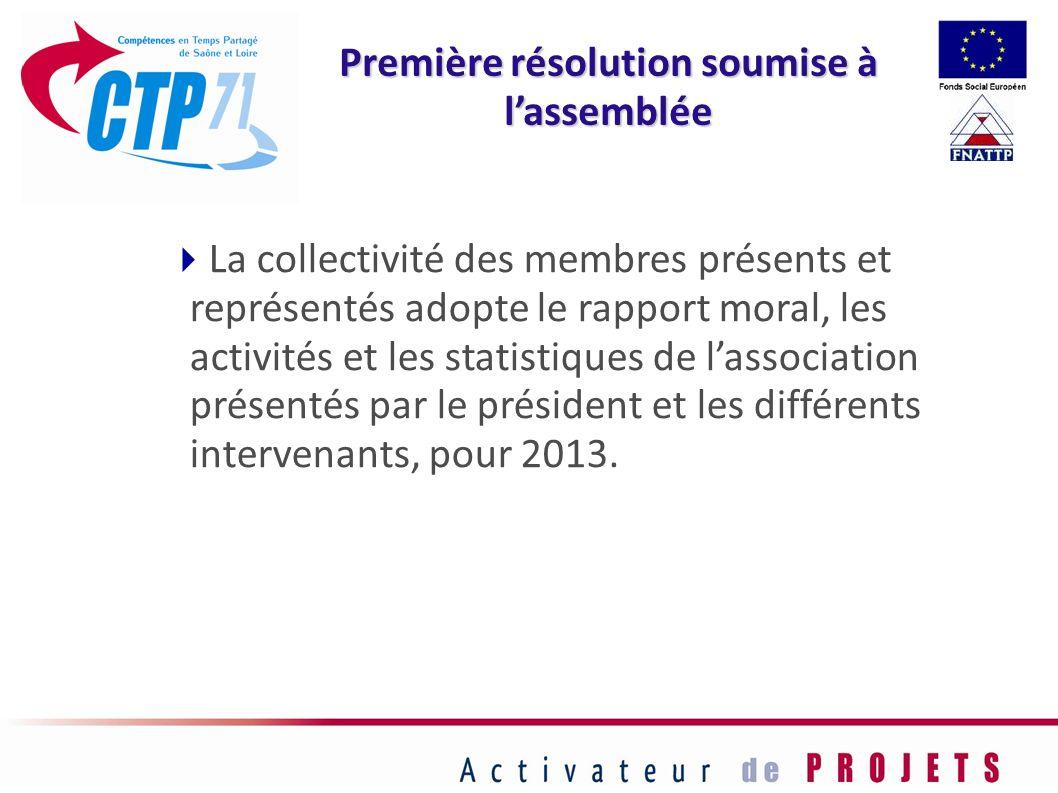La collectivité des membres présents et représentés adopte le rapport moral, les activités et les statistiques de lassociation présentés par le présid
