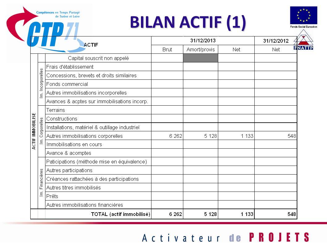 BILAN ACTIF (1)
