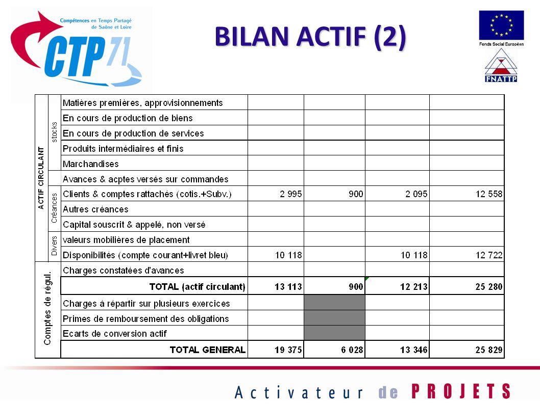 BILAN ACTIF (2)