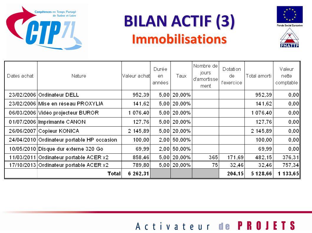 BILAN ACTIF (3) Immobilisations