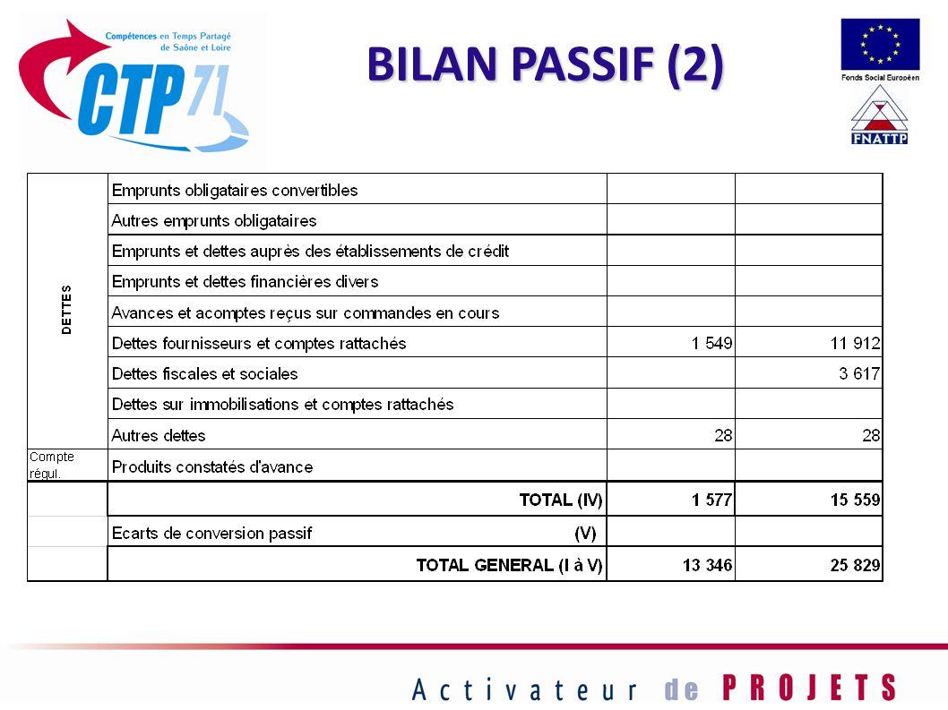 BILAN PASSIF (2)