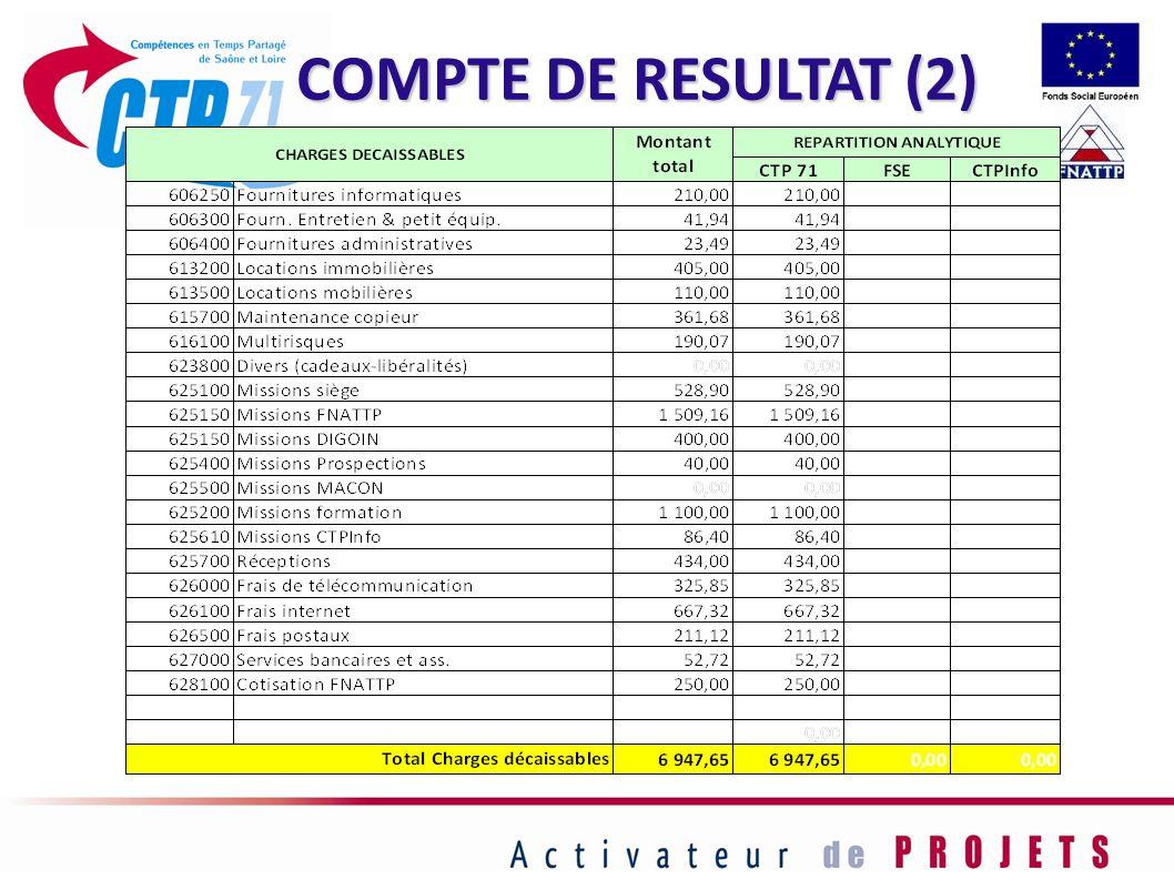 COMPTE DE RESULTAT (2)