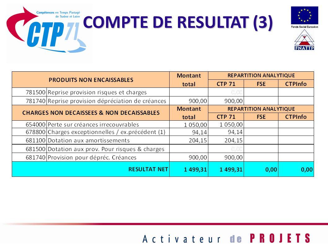 COMPTE DE RESULTAT (3)