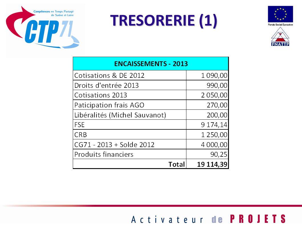 TRESORERIE (1)