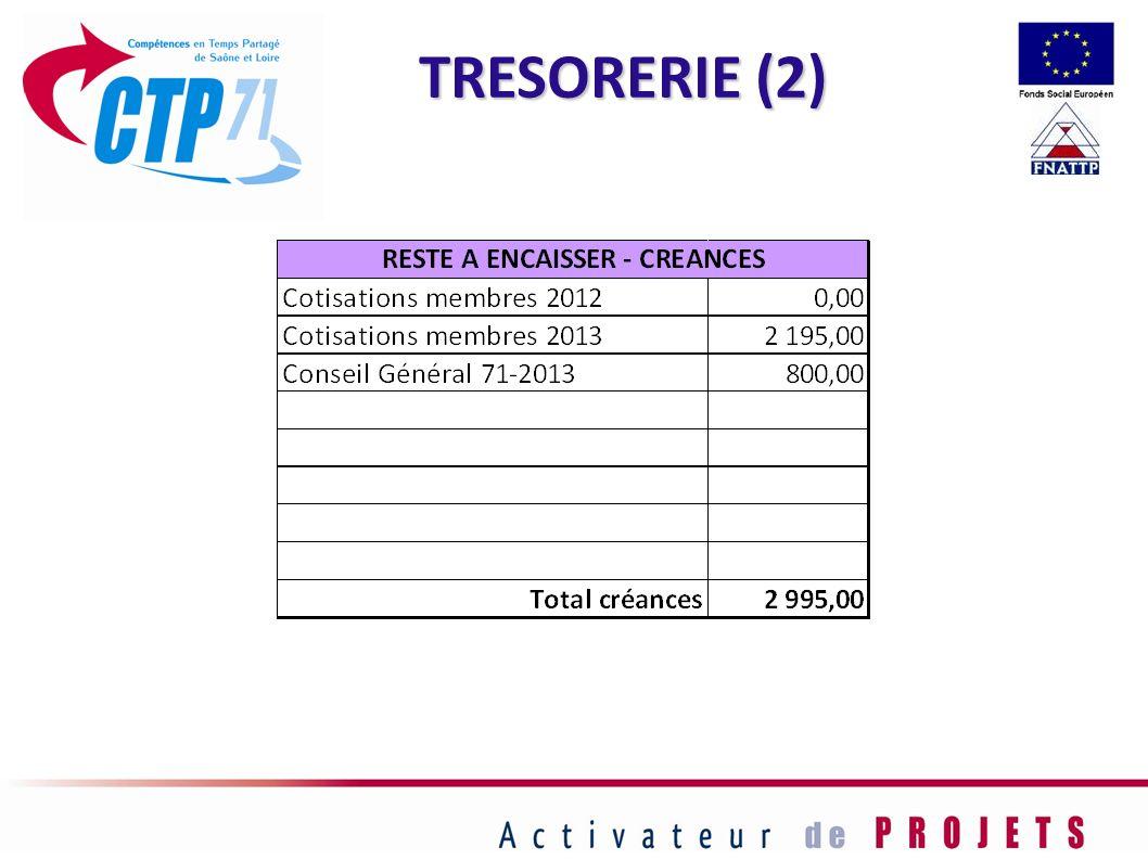 TRESORERIE (2)