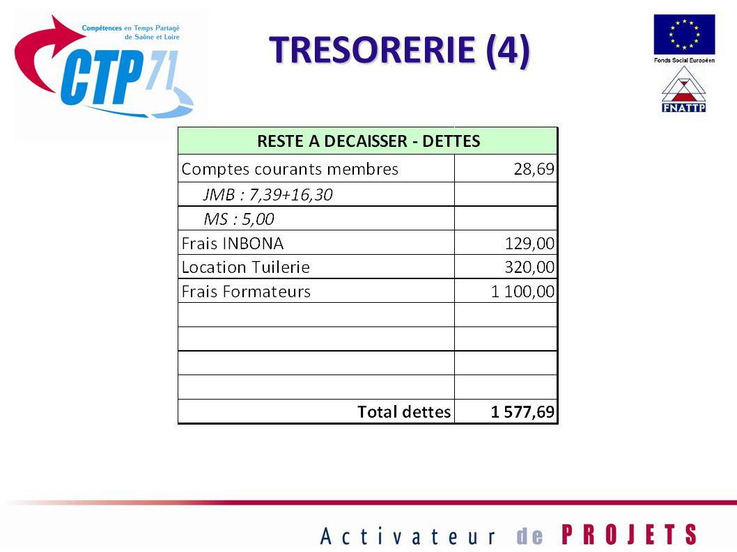 TRESORERIE (4)