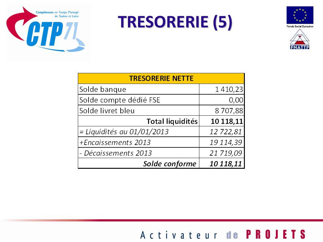 TRESORERIE (5)