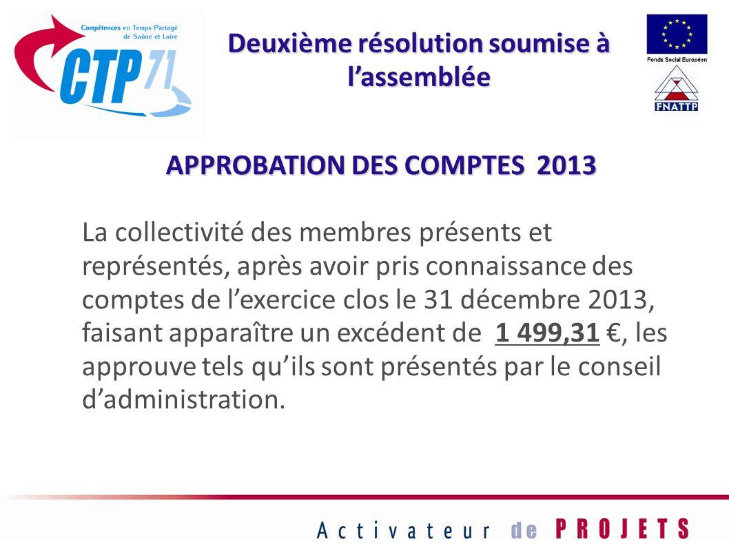 APPROBATION DES COMPTES 2013 La collectivité des membres présents et représentés, après avoir pris connaissance des comptes de lexercice clos le 31 dé