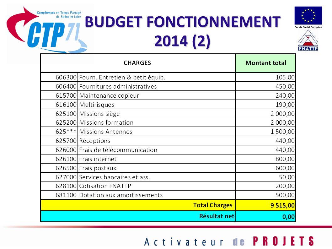BUDGET FONCTIONNEMENT 2014 (2)