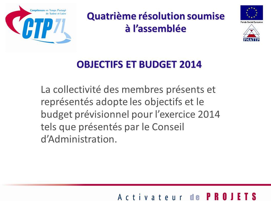 OBJECTIFS ET BUDGET 2014 La collectivité des membres présents et représentés adopte les objectifs et le budget prévisionnel pour lexercice 2014 tels q
