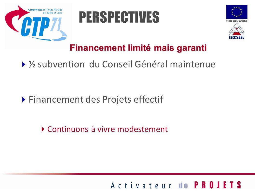 ½ subvention du Conseil Général maintenue Financement des Projets effectif PERSPECTIVES Financement limité mais garanti Continuons à vivre modestement