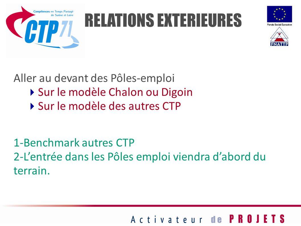 RELATIONS EXTERIEURES Aller au devant des Pôles-emploi Sur le modèle Chalon ou Digoin Sur le modèle des autres CTP 1-Benchmark autres CTP 2-Lentrée da