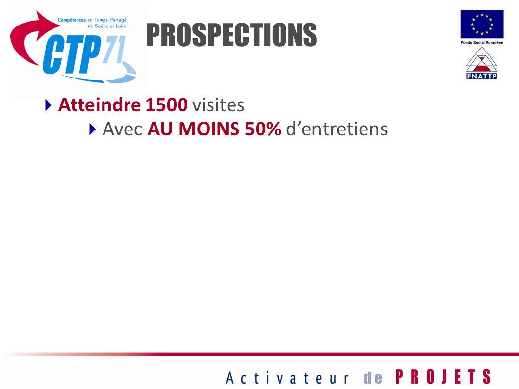 Atteindre 1500 visites Avec AU MOINS 50% dentretiens PROSPECTIONS