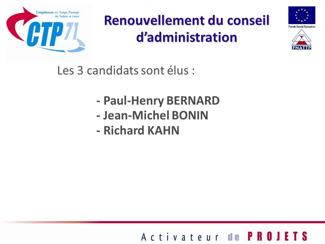 Les 3 candidats sont élus : - Paul-Henry BERNARD - Jean-Michel BONIN - Richard KAHN Renouvellement du conseil dadministration