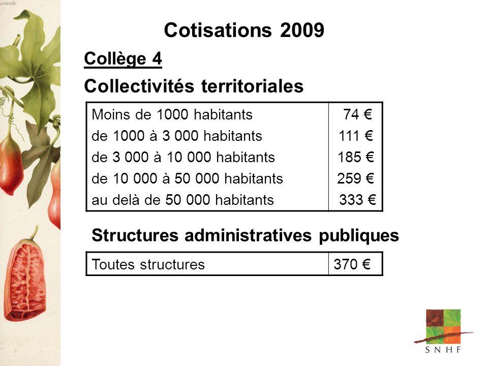 Cotisations 2009 Collectivités territoriales Moins de 1000 habitants de 1000 à 3 000 habitants de 3 000 à 10 000 habitants de 10 000 à 50 000 habitants au delà de 50 000 habitants 74 111 185 259 333 Structures administratives publiques Toutes structures370 Collège 4