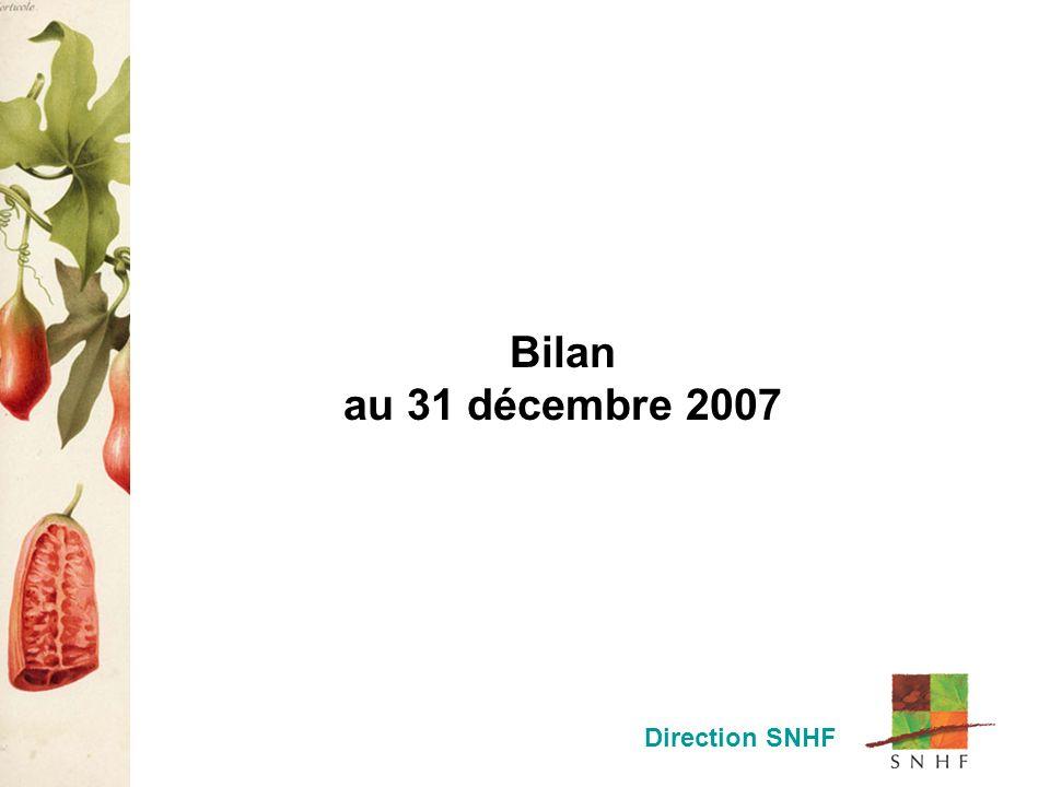 Bilan au 31 décembre 2007 Direction SNHF