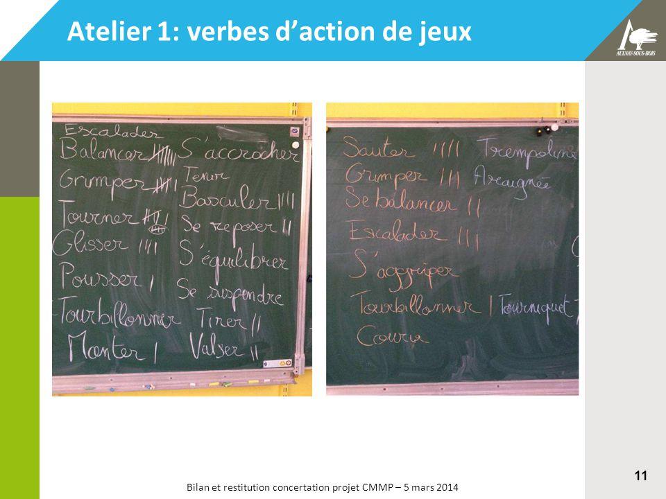 Bilan et restitution concertation projet CMMP – 5 mars 2014 11 Atelier 1: verbes daction de jeux