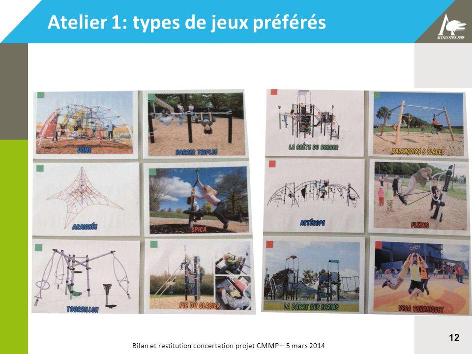 Bilan et restitution concertation projet CMMP – 5 mars 2014 12 Atelier 1: types de jeux préférés