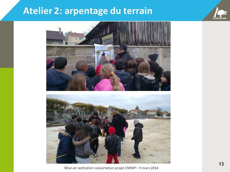 Bilan et restitution concertation projet CMMP – 5 mars 2014 13 Atelier 2: arpentage du terrain